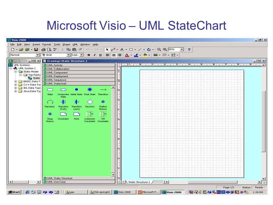 Microsoft Visio – UML StateChart