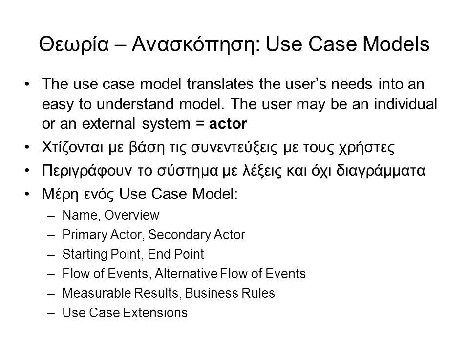 Θεωρία – Ανασκόπηση: Use Case Diagrams Use Case Models Actors Σύνδεση μεταξύ use case models και actors Stereotypes (σύνδεση μεταξύ use case models): –uses (ένα βέλος από το client στο base use case) –extends (ένα βέλος από το extended στο base use case) Σύνδεση μεταξύ actors