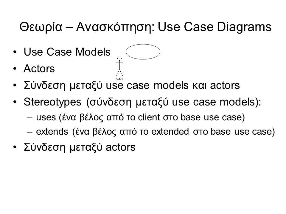 Θεωρία – Ανασκόπηση: Use Case Diagrams Use Case Models Actors Σύνδεση μεταξύ use case models και actors Stereotypes (σύνδεση μεταξύ use case models):