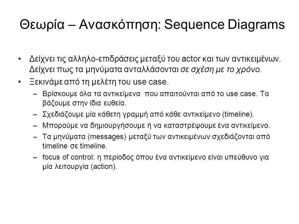 Θεωρία – Ανασκόπηση: Sequence Diagrams Δείχνει τις αλληλο-επιδράσεις μεταξύ του actor και των αντικειμένων. Δείχνει πως τα μηνύματα ανταλλάσονται σε σ