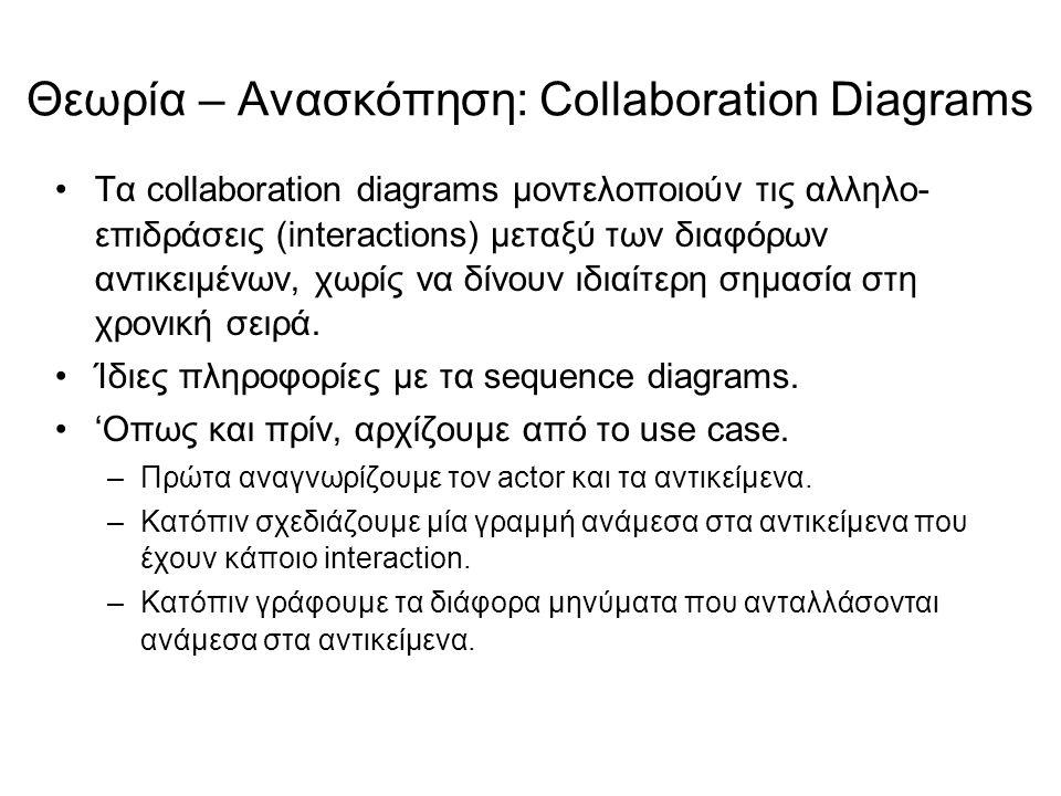 Θεωρία – Ανασκόπηση: Collaboration Diagrams Τα collaboration diagrams μοντελοποιούν τις αλληλο- επιδράσεις (interactions) μεταξύ των διαφόρων αντικειμ