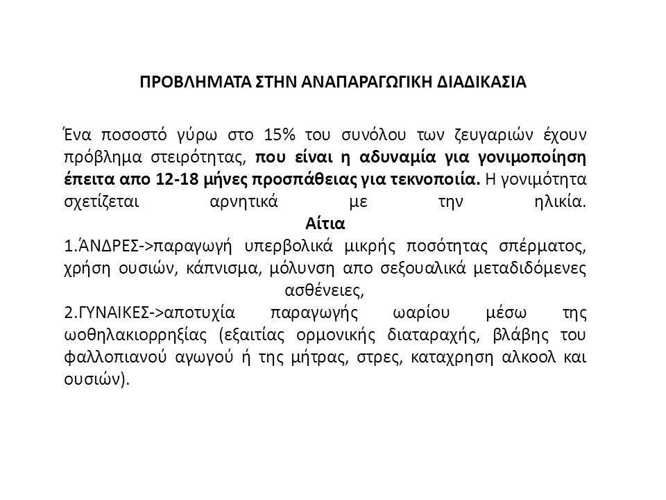 Eίδη θεραπείας της στειρότητας 1.Χρήση κατάλληλων φαρμακευτικών σκευασμάτων, 2.Γονιμοποίηση μέσα στο σώμα της γυναίκας->Τεχνητή γονιμοποίηση [ο γυναικολόγος τοποθετεί το σπερματοζωάριο του άντρα (σύντροφος, ανώνυμος δότης) απευθείας στην μήτρα της γυναίκας], 3.