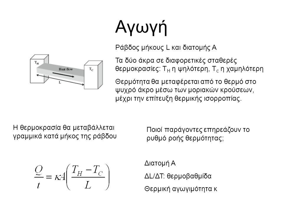 Αγωγή Ράβδος μήκους L και διατομής Α Τα δύο άκρα σε διαφορετικές σταθερές θερμοκρασίες: T H η ψηλότερη, Τ c η χαμηλότερη Θερμότητα θα μεταφέρεται από