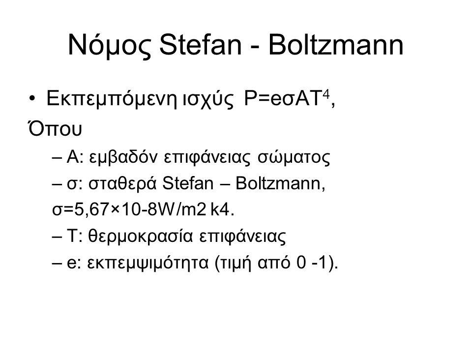 Νόμος Stefan - Boltzmann Εκπεμπόμενη ισχύς P=eσAT 4, Όπου –Α: εμβαδόν επιφάνειας σώματος –σ: σταθερά Stefan – Boltzmann, σ=5,67×10-8W/m2 k4. –Τ: θερμο