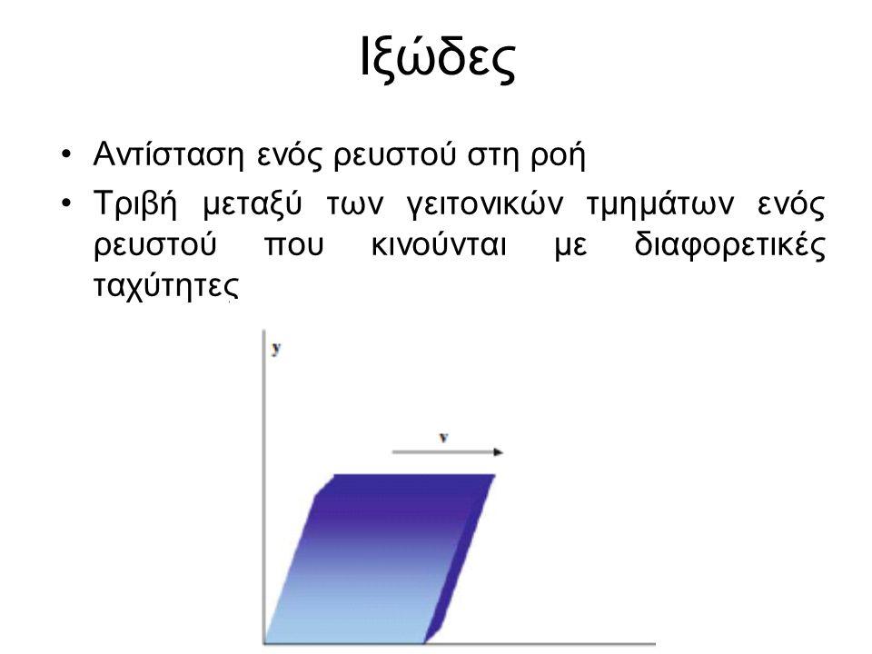 Ιξώδες Αντίσταση ενός ρευστού στη ροή Τριβή μεταξύ των γειτονικών τμημάτων ενός ρευστού που κινούνται με διαφορετικές ταχύτητες