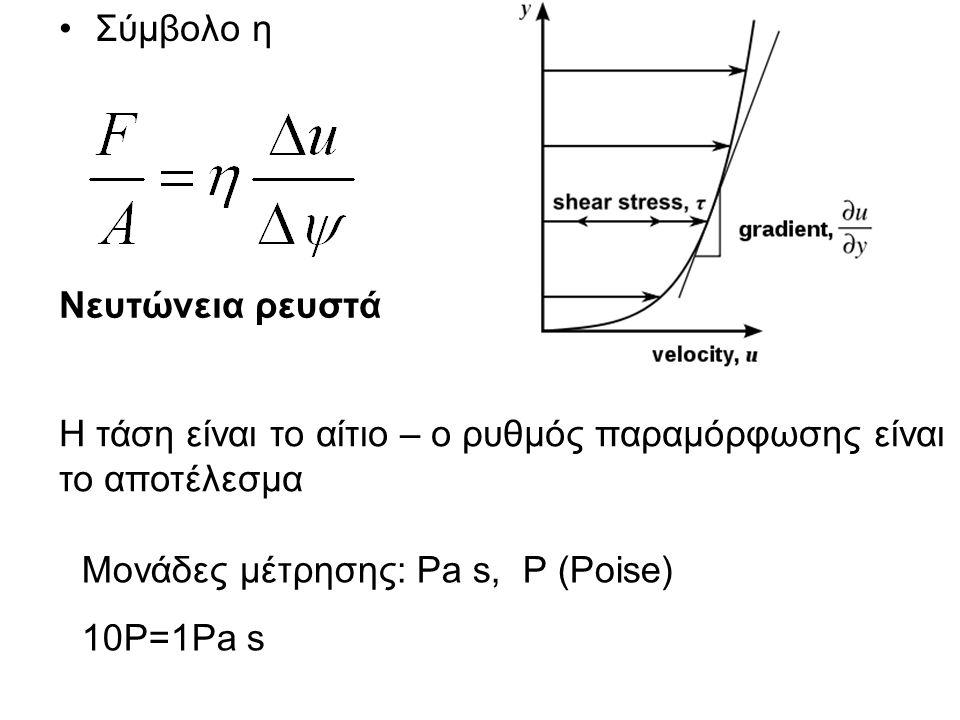 Σύμβολο η Η τάση είναι το αίτιο – ο ρυθμός παραμόρφωσης είναι το αποτέλεσμα Μονάδες μέτρησης: Pa s, P (Poise) 10P=1Pa s Νευτώνεια ρευστά