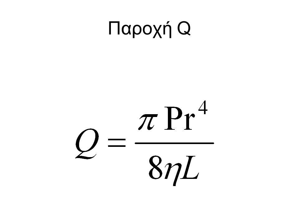 Παροχή Q