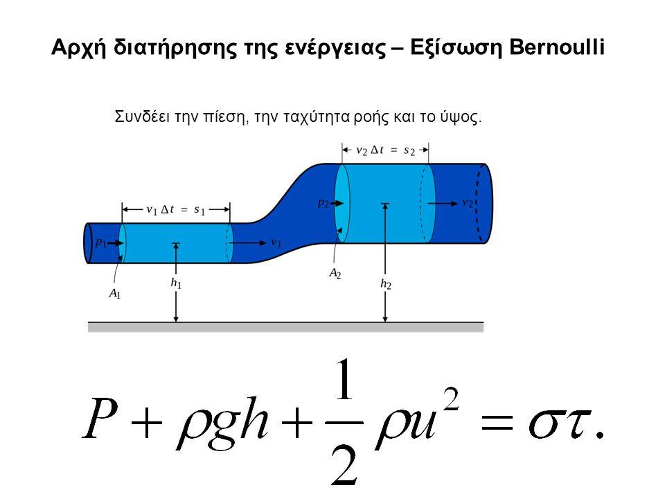 Αρχή διατήρησης της ενέργειας – Εξίσωση Bernoulli Συνδέει την πίεση, την ταχύτητα ροής και το ύψος.