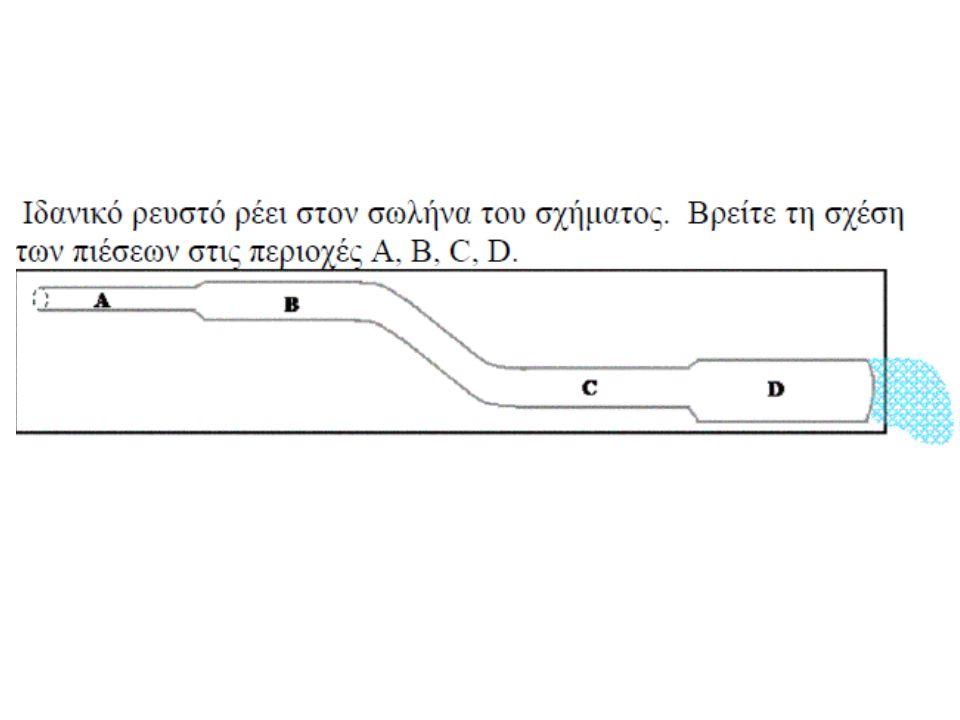 Στο υδραυλικό κύκλωμα ενός σπιτιού το νερό εισέρχεται μέσω σωλήνα διαμέτρου 2 cm υπό πίεση 4×10 5 Pa.