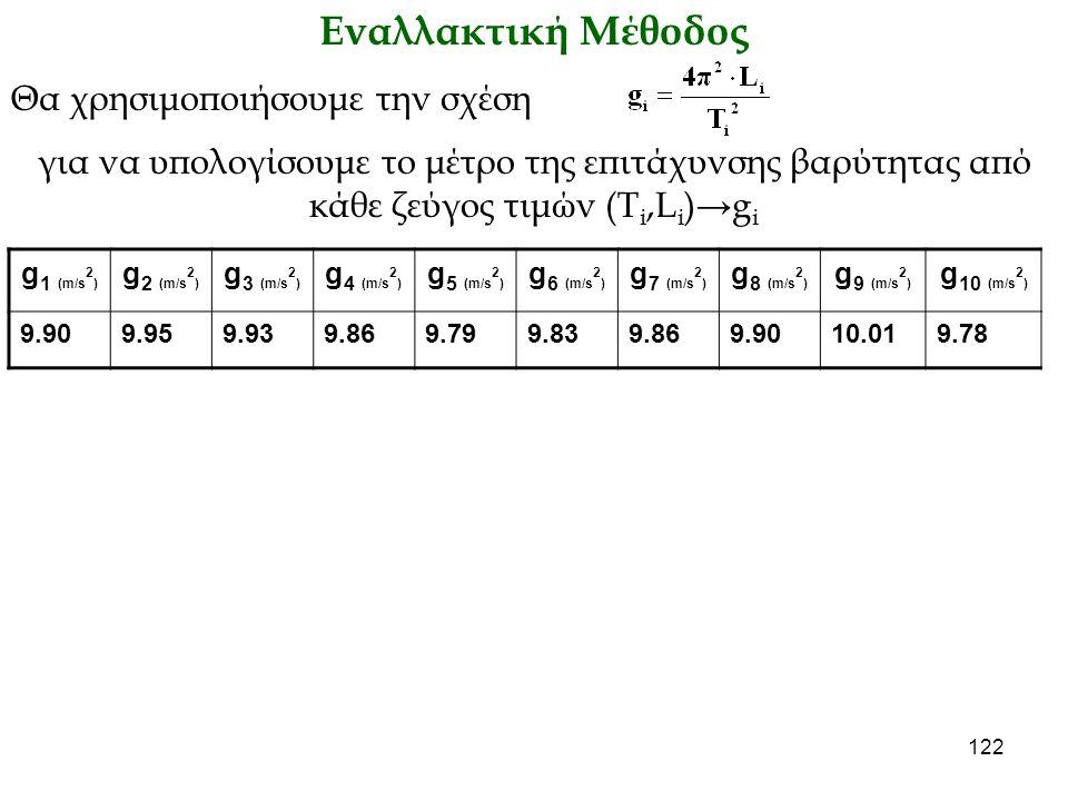 122 Εναλλακτική Μέθοδος Θα χρησιμοποιήσουμε την σχέση για να υπολογίσουμε το μέτρο της επιτάχυνσης βαρύτητας από κάθε ζεύγος τιμών (Τ i,L i )→g i g 1