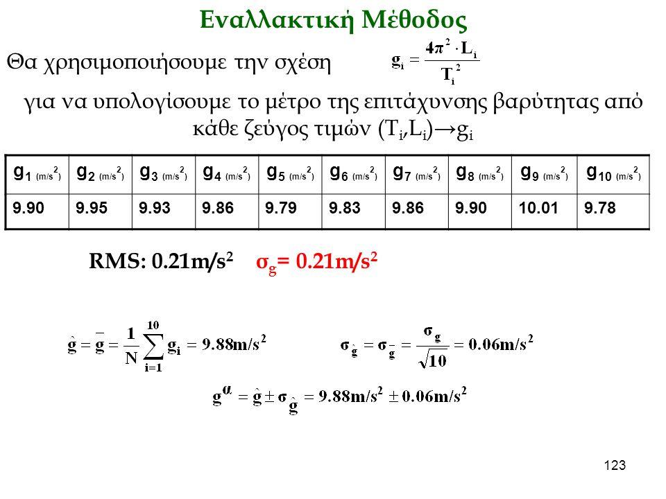 123 Εναλλακτική Μέθοδος Θα χρησιμοποιήσουμε την σχέση για να υπολογίσουμε το μέτρο της επιτάχυνσης βαρύτητας από κάθε ζεύγος τιμών (Τ i,L i )→g i g 1