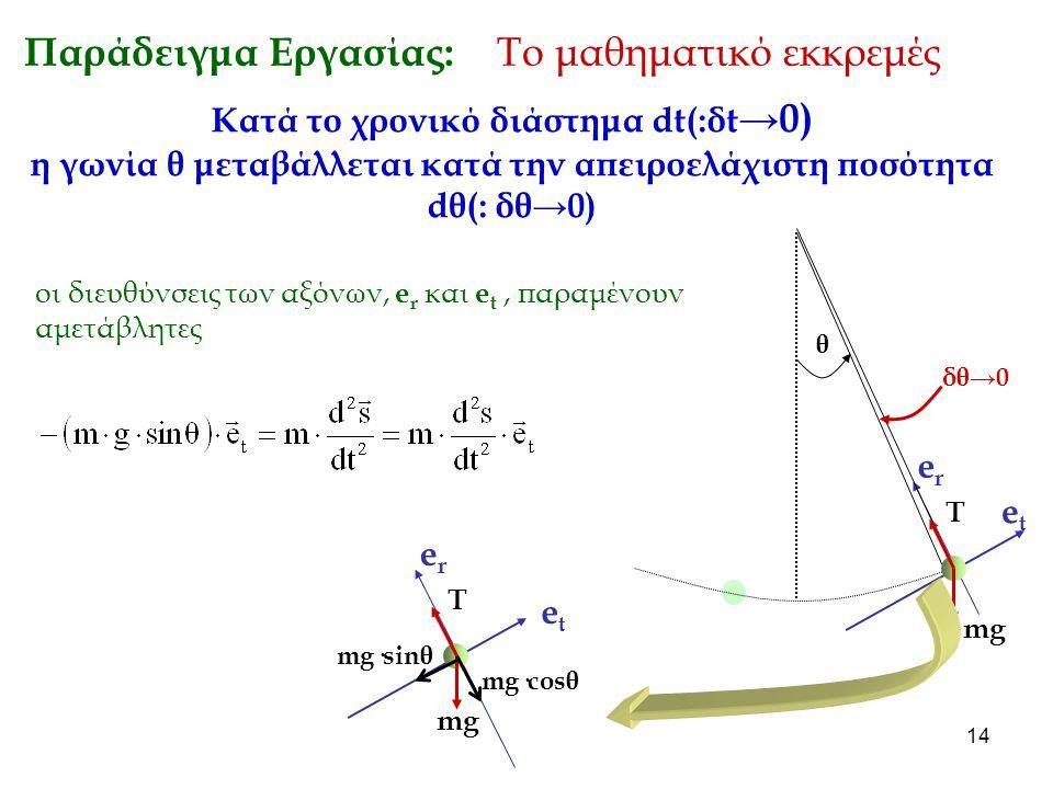 14 Παράδειγμα Εργασίας: Το μαθηματικό εκκρεμές Κατά το χρονικό διάστημα dt(:δt →0) η γωνία θ μεταβάλλεται κατά την απειροελάχιστη ποσότητα dθ(: δθ→0)