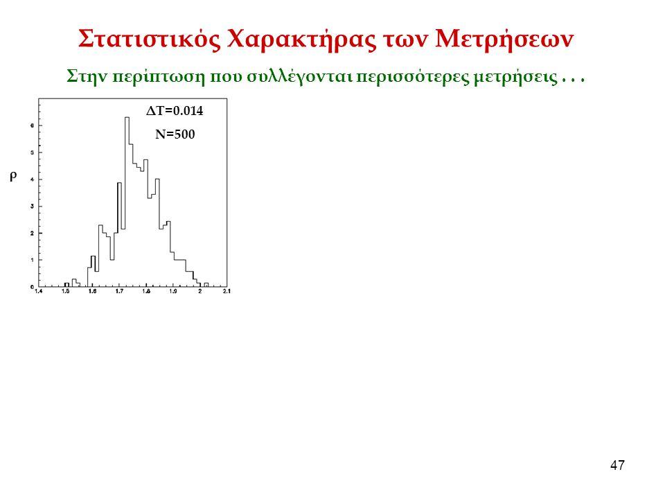 47 Στατιστικός Χαρακτήρας των Μετρήσεων Στην περίπτωση που συλλέγονται περισσότερες μετρήσεις... ΔΤ=0.014 Ν=500 ρ