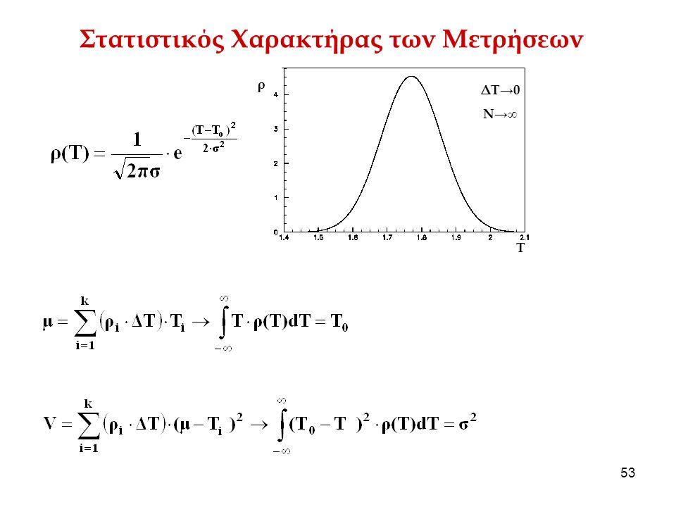 53 Στατιστικός Χαρακτήρας των Μετρήσεων ΔΤ→0 Ν→∞ Τ ρ