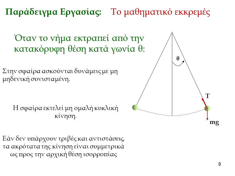 9 Παράδειγμα Εργασίας: Το μαθηματικό εκκρεμές θ Όταν το νήμα εκτραπεί από την κατακόρυφη θέση κατά γωνία θ: mg T Στην σφαίρα ασκούνται δυνάμεις με μη