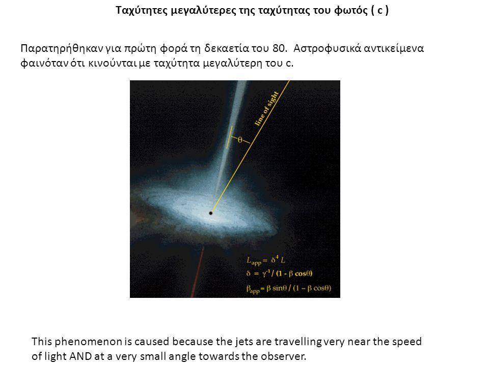 Ταχύτητες μεγαλύτερες της ταχύτητας του φωτός ( c ) Παρατηρήθηκαν για πρώτη φορά τη δεκαετία του 80.