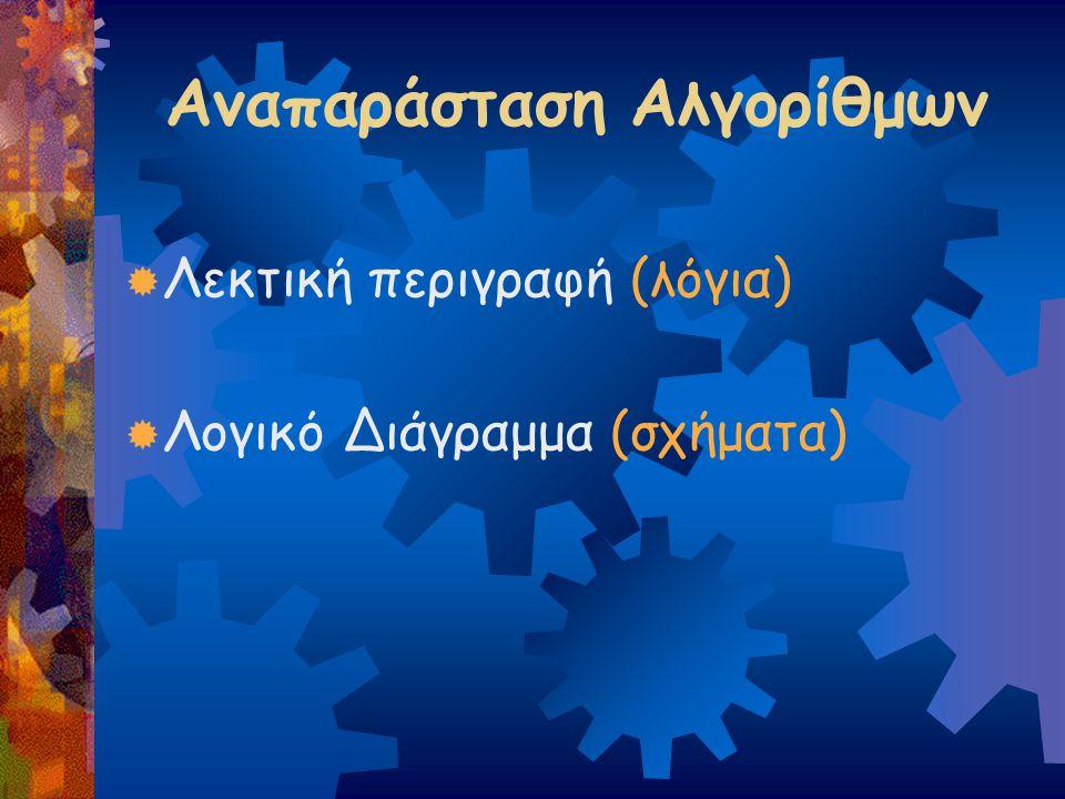 Αναπαράσταση Αλγορίθμων  Λεκτική περιγραφή (λόγια)  Λογικό Διάγραμμα (σχήματα)