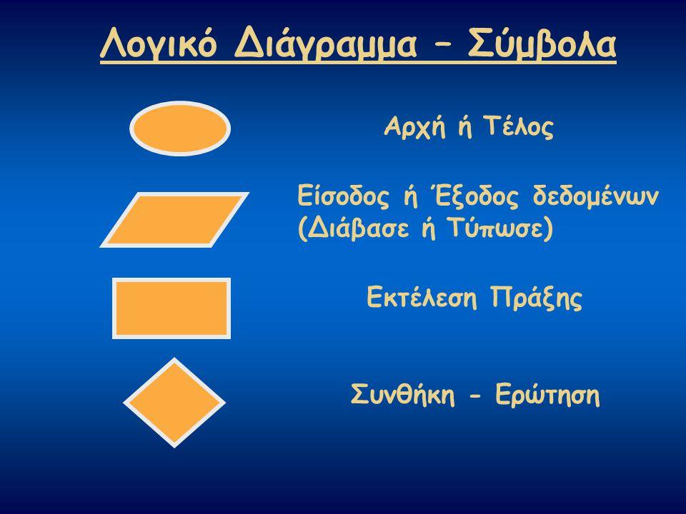 Λογικό Διάγραμμα – Σύμβολα Αρχή ή Τέλος Είσοδος ή Έξοδος δεδομένων (Διάβασε ή Τύπωσε) Εκτέλεση Πράξης Συνθήκη - Ερώτηση