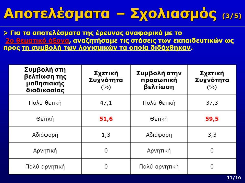 Αποτελέσματα – Σχολιασμός (3/5) 11/16 2ο θεματικό άξονα  Για τα αποτελέσματα της έρευνας αναφορικά με το 2ο θεματικό άξονα, αναζητήσαμε τις στάσεις τ