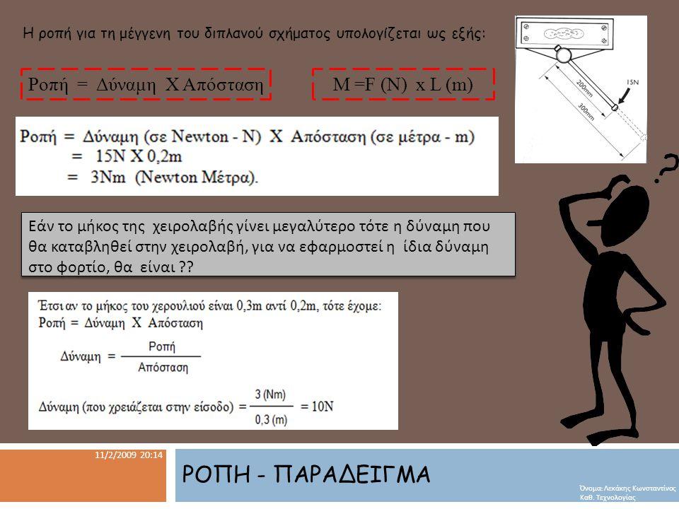 ΠΑΡΑΔΕΙΓΜΑ 16/2/2009 18:35 Όνομα : Λεκάκης Κωνσταντίνος Καθ. Τεχνολογίας