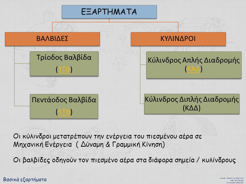 Βασικά εξαρτήματα Όνομα : Λεκάκης Κωνσταντίνος Καθ.