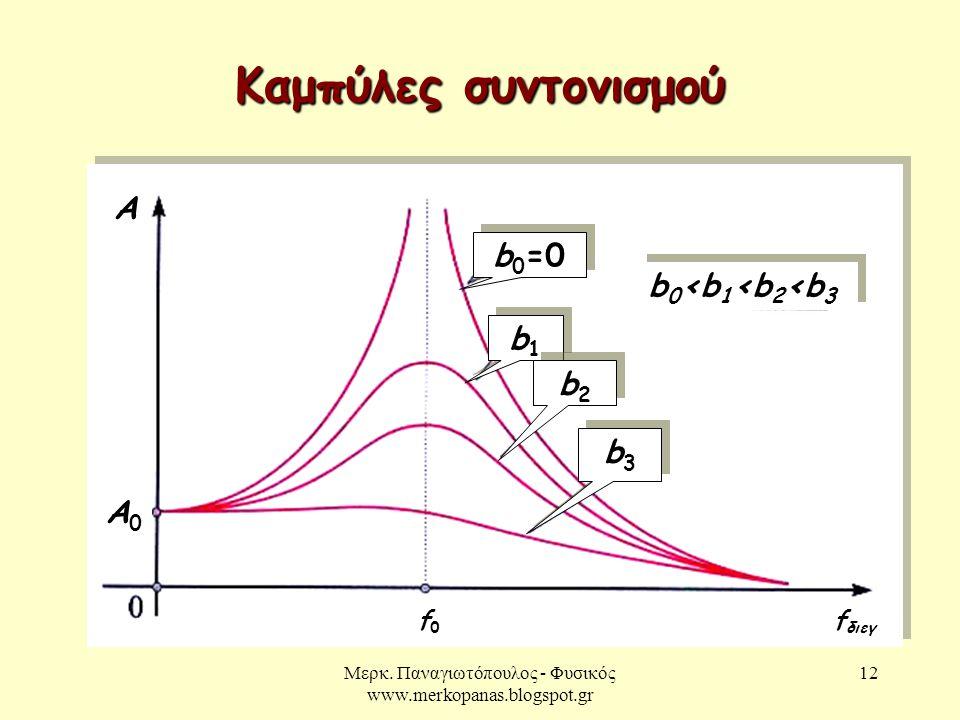 Μερκ. Παναγιωτόπουλος - Φυσικός www.merkopanas.blogspot.gr 12 Καμπύλες συντονισμού b 0 <b 1 <b 2 <b 3 b 0 =0 b1b1 b1b1 b2b2 b2b2 b3b3 b3b3 f0f0 f διεγ