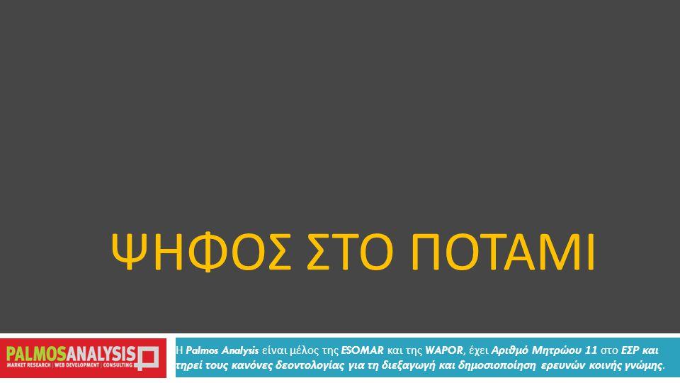 ΨΗΦΟΣ ΣΤΟ ΠΟΤΑΜΙ Η Palmos Analysis είναι μέλος της ESOMAR και της WAPOR, έχει Αριθμό Μητρώου 11 στο ΕΣΡ και τηρεί τους κανόνες δεοντολογίας για τη διεξαγωγή και δημοσιοποίηση ερευνών κοινής γνώμης.