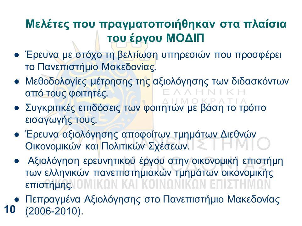Μελέτες που πραγματοποιήθηκαν στα πλαίσια του έργου ΜΟΔΙΠ Έρευνα με στόχο τη βελτίωση υπηρεσιών που προσφέρει το Πανεπιστήμιο Μακεδονίας. Μεθοδολογίες