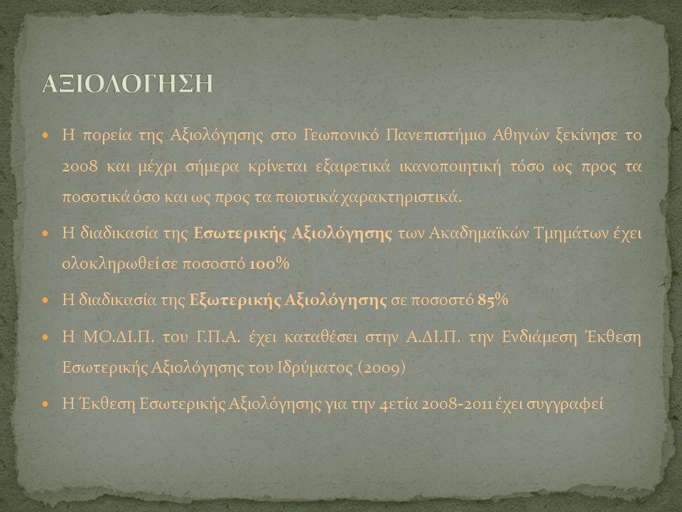 Η πορεία της Αξιολόγησης στο Γεωπονικό Πανεπιστήμιο Αθηνών ξεκίνησε το 2008 και μέχρι σήμερα κρίνεται εξαιρετικά ικανοποιητική τόσο ως προς τα ποσοτικ