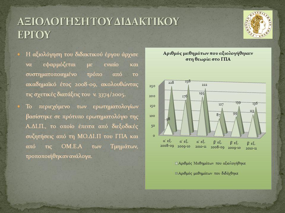 Η αξιολόγηση του διδακτικού έργου άρχισε να εφαρμόζεται με ενιαίο και συστηματοποιημένο τρόπο από το ακαδημαϊκό έτος 2008-09, ακολουθώντας τις σχετικέ