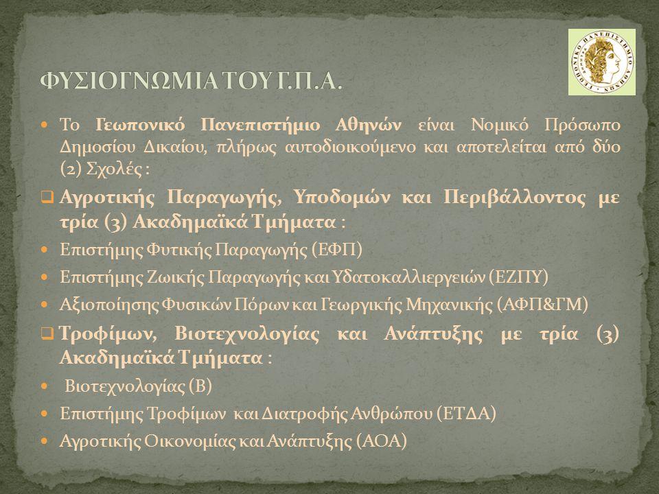 Το Γεωπονικό Πανεπιστήμιο Αθηνών είναι Νομικό Πρόσωπο Δημοσίου Δικαίου, πλήρως αυτοδιοικούμενο και αποτελείται από δύο (2) Σχολές :  Αγροτικής Παραγω