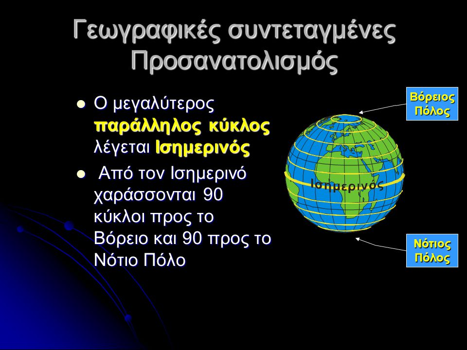 Γεωγραφικές συντεταγμένες Προσανατολισμός Ο μεγαλύτερος παράλληλος κύκλος λέγεται Ισημερινός Ο μεγαλύτερος παράλληλος κύκλος λέγεται Ισημερινός Από το