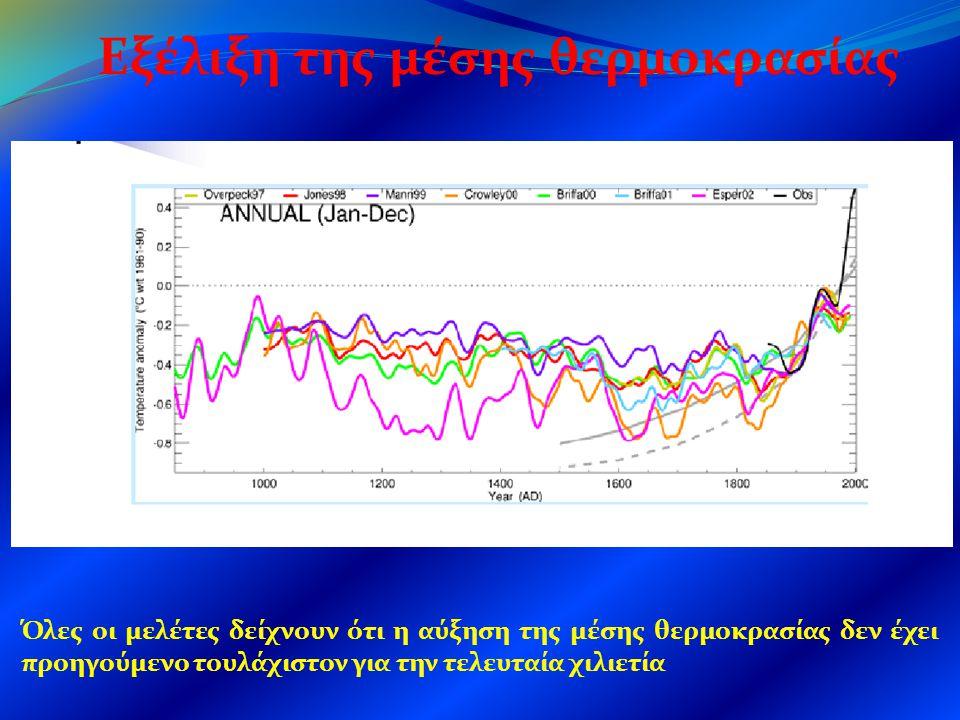 Όλες οι μελέτες δείχνουν ότι η αύξηση της μέσης θερμοκρασίας δεν έχει προηγούμενο τουλάχιστον για την τελευταία χιλιετία Εξέλιξη της μέσης θερμοκρασία