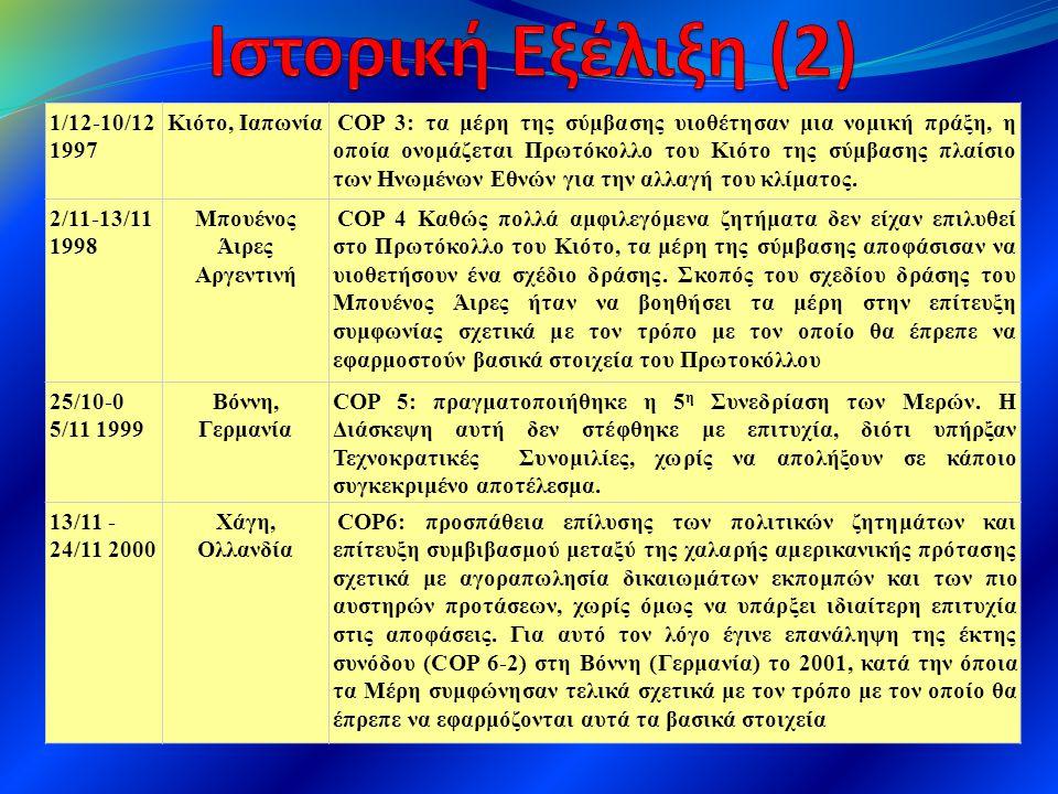 1/12-10/12 1997 Κιότο, ΙαπωνίαCOP 3: τα μέρη της σύμβασης υιοθέτησαν μια νομική πράξη, η οποία ονομάζεται Πρωτόκολλο του Κιότο της σύμβασης πλαίσιο τω