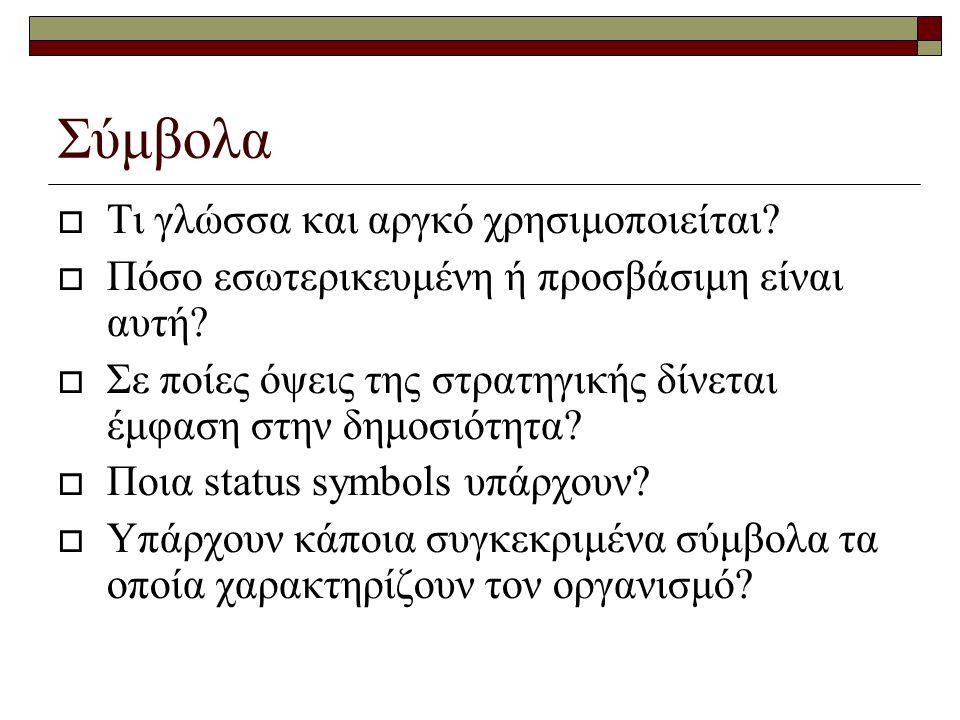 Σύμβολα  Τι γλώσσα και αργκό χρησιμοποιείται?  Πόσο εσωτερικευμένη ή προσβάσιμη είναι αυτή?  Σε ποίες όψεις της στρατηγικής δίνεται έμφαση στην δημ