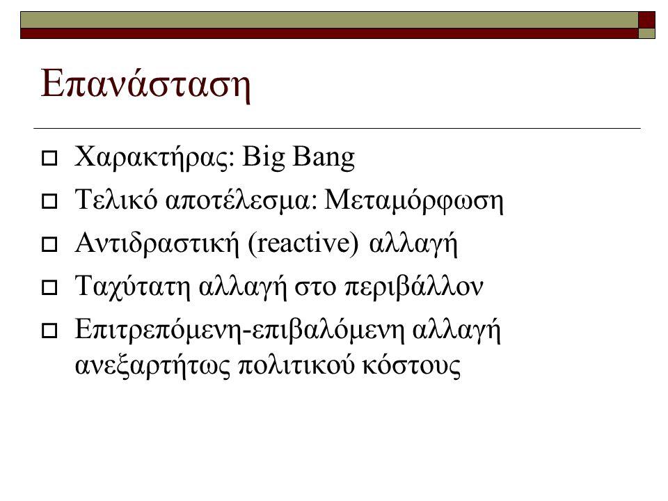 Επανάσταση  Χαρακτήρας: Big Bang  Τελικό αποτέλεσμα: Μεταμόρφωση  Αντιδραστική (reactive) αλλαγή  Ταχύτατη αλλαγή στο περιβάλλον  Επιτρεπόμενη-επιβαλόμενη αλλαγή ανεξαρτήτως πολιτικού κόστους