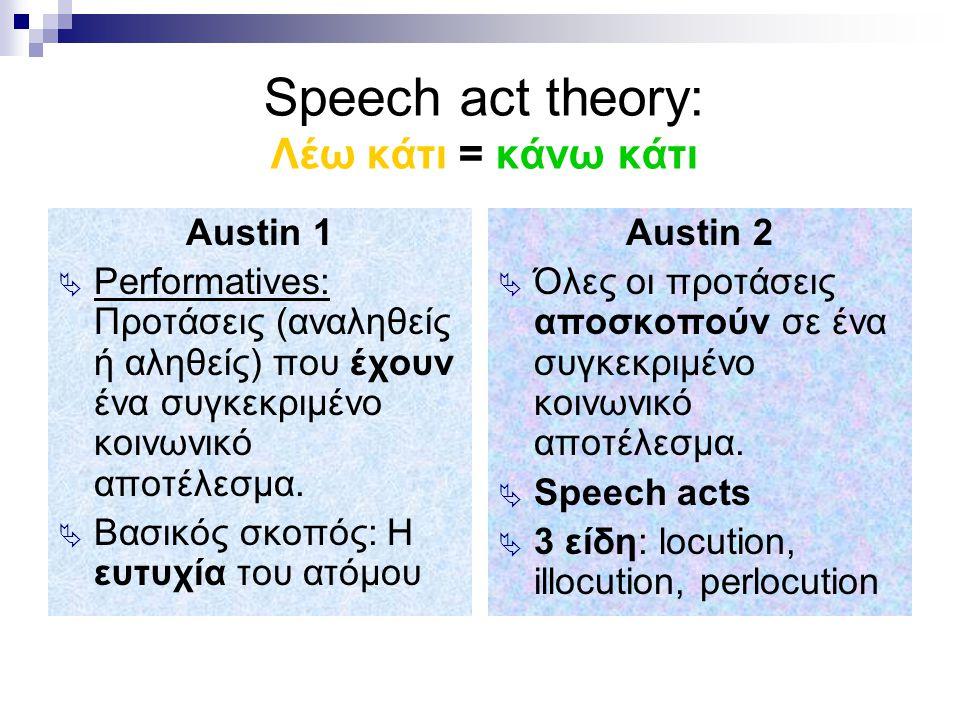 Speech act theory: Λέω κάτι = κάνω κάτι Austin 1 PPerformatives: Προτάσεις (αναληθείς ή αληθείς) που έχουν ένα συγκεκριμένο κοινωνικό αποτέλεσμα. Β
