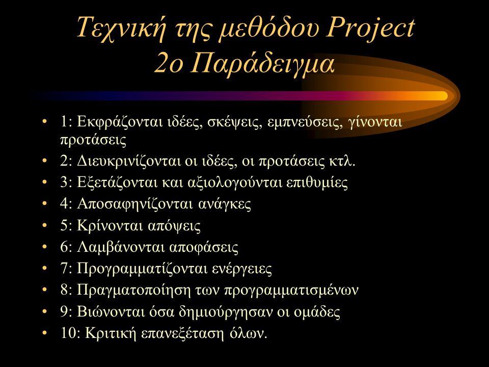 Τεχνική της μεθόδου Project 2ο Παράδειγμα 1: Εκφράζονται ιδέες, σκέψεις, εμπνεύσεις, γίνονται προτάσεις 2: Διευκρινίζονται οι ιδέες, οι προτάσεις κτλ.