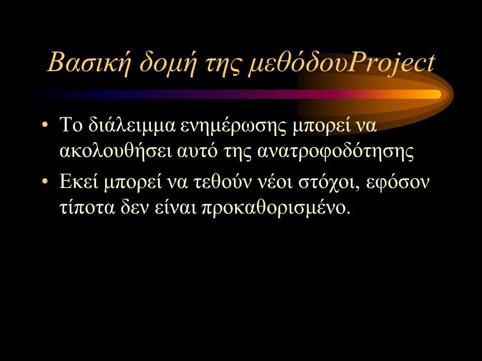 Βασική δομή της μεθόδουProject Το διάλειμμα ενημέρωσης μπορεί να ακολουθήσει αυτό της ανατροφοδότησης Εκεί μπορεί να τεθούν νέοι στόχοι, εφόσον τίποτα
