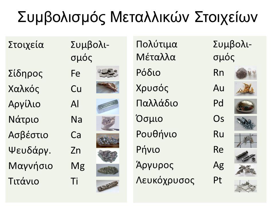 Συμβολισμός Μεταλλικών Στοιχείων ΣτοιχείαΣυμβολι- σμός Σίδηρος Χαλκός Αργίλιο Νάτριο Ασβέστιο Ψευδάργ. Μαγνήσιο Τιτάνιο Fe Cu Al Na Ca Zn Mg Ti Πολύτι