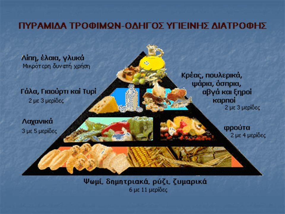 Μεσογειακή διατροφή Η Μεσογειακή Διατροφή, ύστερα από μελέτες και στη χώρα μας και αλλού, έχει αποδειχτεί η πιο υγιεινή διατροφή.Η Μεσογειακή διατροφή χαρακτηρίζεται από τις διατροφικές συνήθειες που βρέθηκε ότι είχαν οι κάτοικοι της Κρήτης και της Νότιας Ιταλίας στις αρχές της δεκαετίας του 1960.