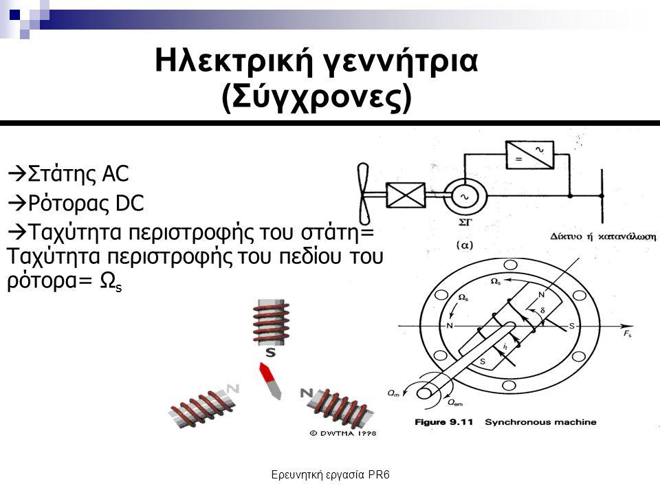 Ερευνητκή εργασία PR6  Στάτης AC  Ρότορας DC  Ταχύτητα περιστροφής του στάτη= Ταχύτητα περιστροφής του πεδίου του ρότορα= Ω s Ηλεκτρική γεννήτρια (Σύγχρονες)