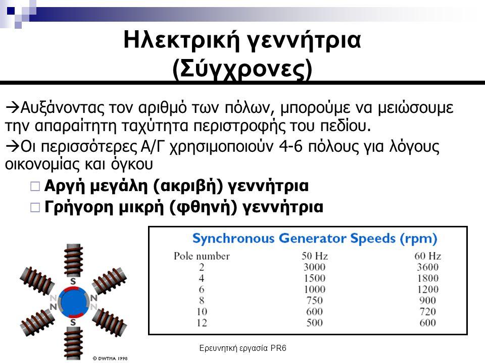 Ερευνητκή εργασία PR6  Στάτης ΑC  Ταχύτητα περιστροφής του πεδίου του στάτη: Ω s  Ταχύτητα περιστροφής του ρότορα: Ω r =(1-s) Ω s  s: slip (ολίσθηση): s=(Ω s – Ω r )/ Ω s Μαγνητικό Πεδίο Ισχυρά ρεύματα Ηλεκτρική γεννήτρια (Ασύγχρονες)