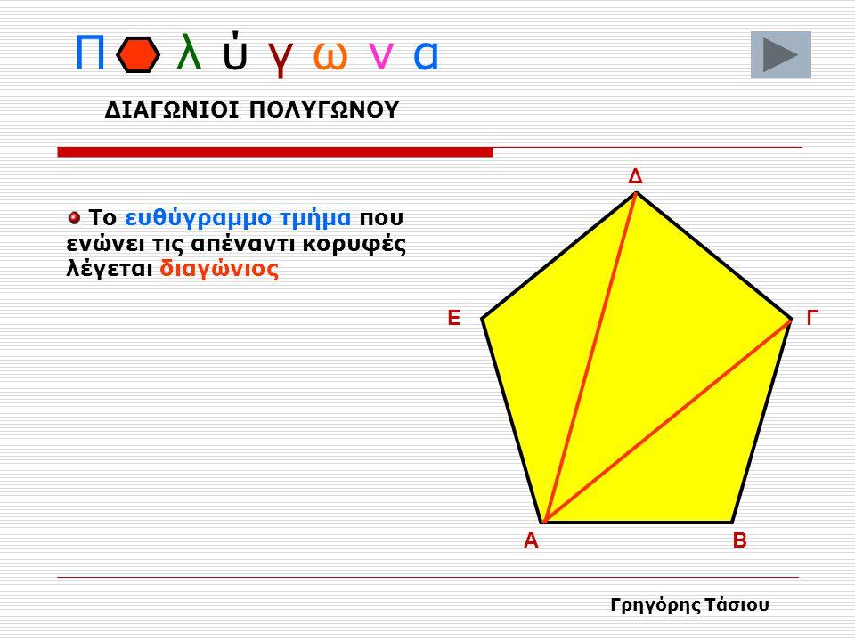 ΑΒ Γ Δ Ε Ζ Π λ ύ γ ω ν α Κανονικά πολύγωνα λέγονται εκείνα που έχουν: 120 ο 4 εκ 120 ο Όλες τις πλευρές τους ίσες μεταξύ τους Όλες τις γωνίες τους ίσε