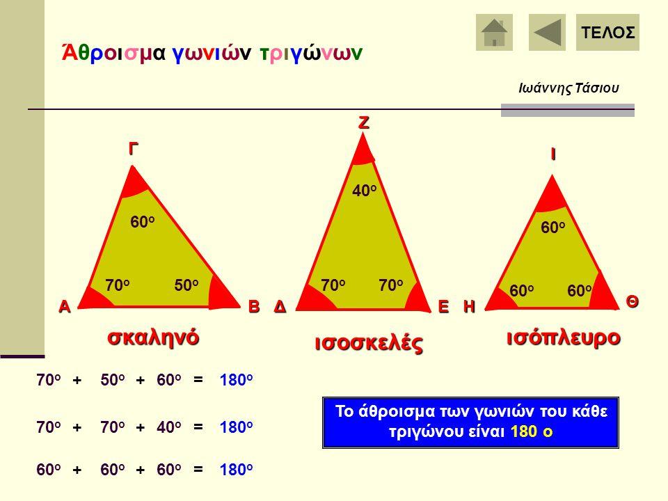 Σύγκριση γωνιών τριγώνων Α Γ Β 50 ο 70 ο 60 ο Δ Ε Ζ ΗΘ Ι 70 ο 40 ο σκαληνό ισοσκελές ισόπλευρο Έχει όλες τις γωνίες άνισες Έχει τις δύο γωνίες ίσες Έχ