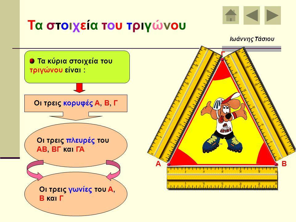ΑΒ Γ Ορίζουμε τα τρία σημεία Α Β Γ Ενώνουμε τα τρία σημεία Α Β Γ με γραμμές Χρωματίζουμε το εσωτερικό του σχήματος που δημιουργείται Δημιουργήθηκε το