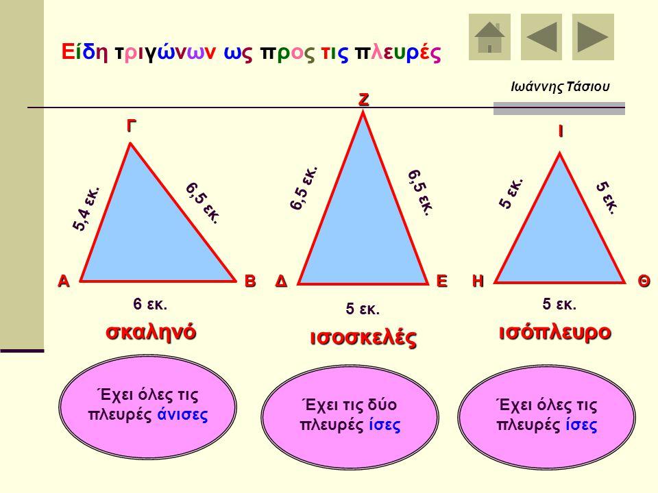 Είδη τριγώνων ως προς τις γωνίες Ιωάννης Τάσιου ΑΒ Γ 50 ο 70 ο 60 ο ΔΕ Ζ ΗΘ Ι 30 ο 105 ο 45 ο 90 ο 50 ο 40 ο οξυγώνιοαμβλυγώνιοορθογώνιο Έχει όλες τις