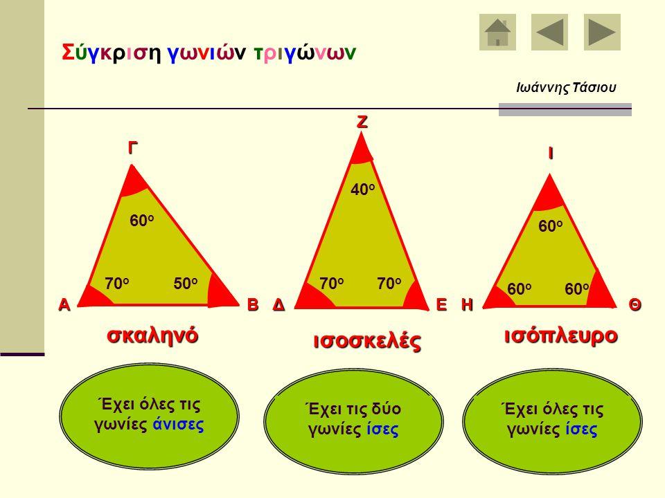 Περίμετρος Τριγώνου ΑΒ Γ 6 εκ. 6,5 εκ. 5,5 εκ. Περίμετρος τριγώνου 6 εκ.+6,5 εκ.+5,5 εκ.=18 εκ. Το άθροισμα των μηκών των πλευρών ενός τριγώνου λέγετα