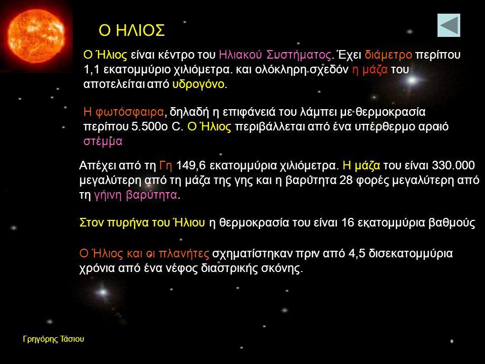 ΠΛΟΥΤΩΝΑΣ Ο Πλούτωνας είναι τόσο μακρινός ώστε να φαίνεται και με το πιο ισχυρό τηλεσκόπιο σαν μία φωτεινή κουκκίδα.