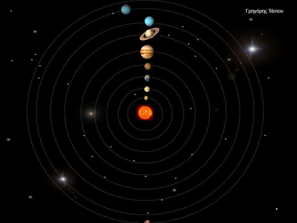 ΓΗ ΣΕΛΗΝΗ ΔΙΑΣ ΕΡΜΗΣ ΑΡΗΣ ΑΦΡΟΔΙΤΗ ΠΛΟΥΤΩΝΑΣ ΠΟΣΕΙΔΩΝΑΣ ΟΥΡΑΝΟΣ ΚΡΟΝΟΣ Κίνηση πλανητών Ο Ήλιος και οι Πλανήτες Κατασκευή: Γρηγόρης Τάσιου ΗΛΙΟΣ